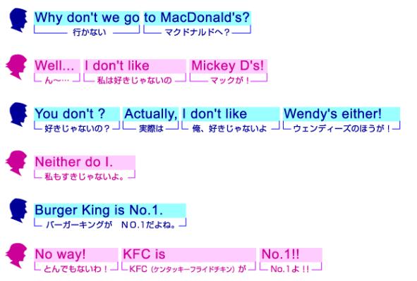 教材の会話部分の英語を前から順に訳したもの