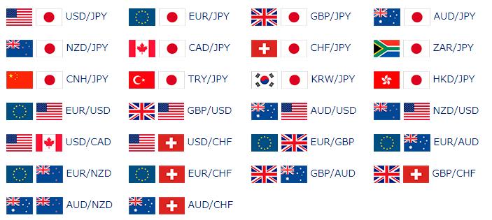 SBI FXトレードの取扱通貨の組み合わせ