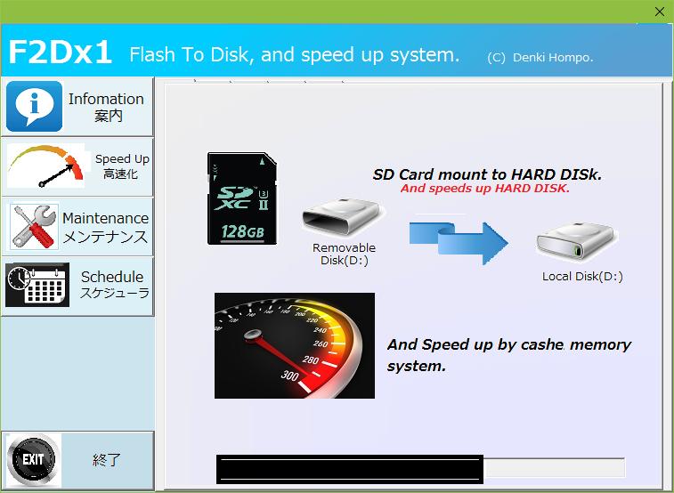 F2Dz1の設定「SDカードを高速化する」