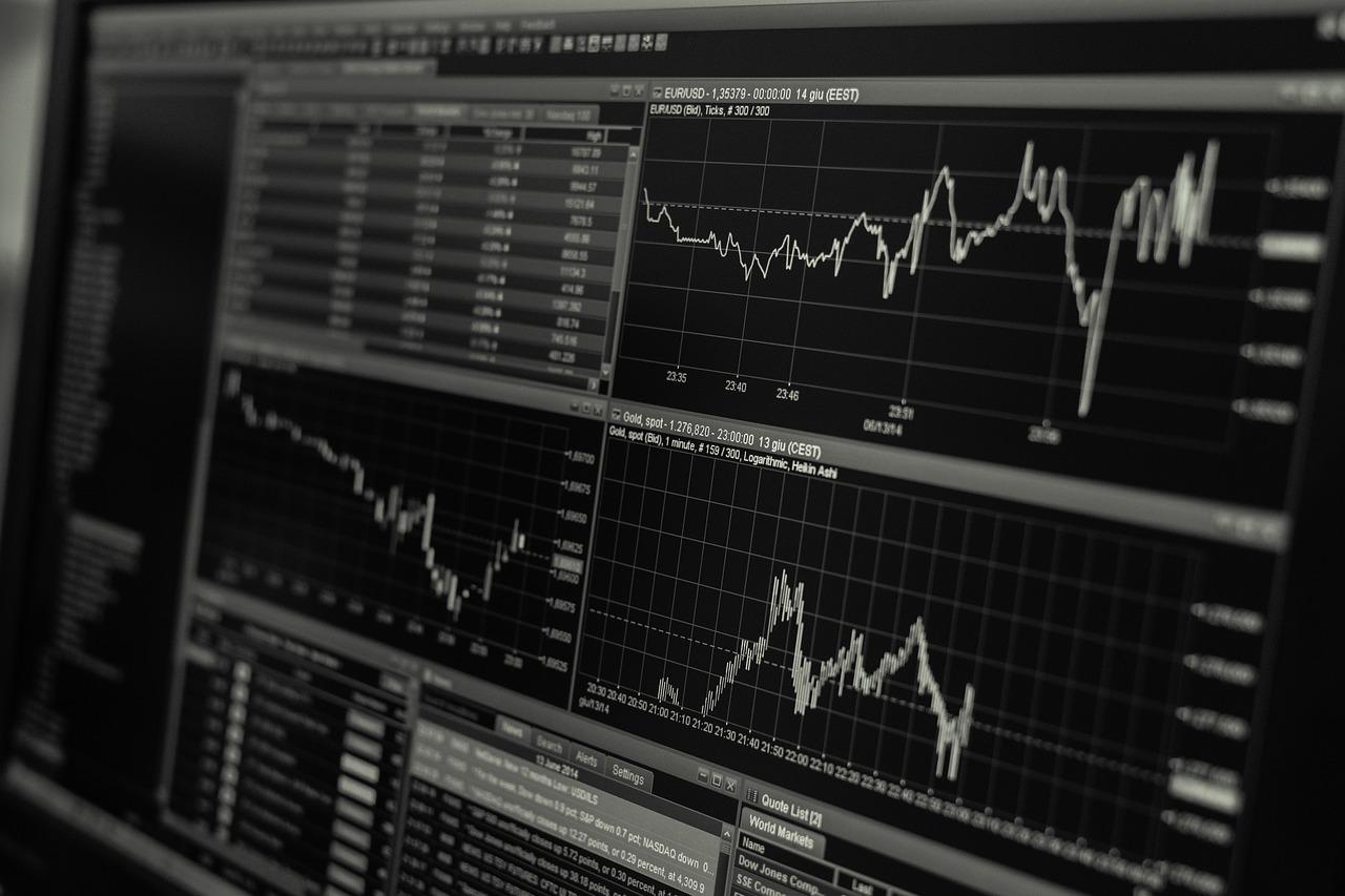 FXのチャート分析ツール