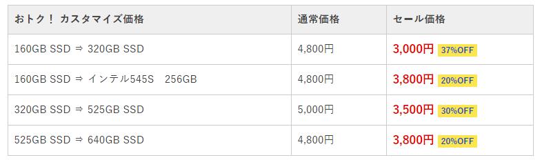 フロンティアの台数限定セールSSDカスタマイズ料金表