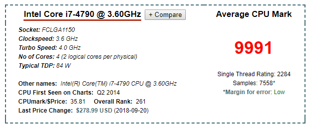 Intel Core i7-4790 @ 3.60GHzのpassmark