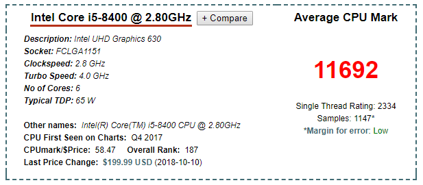 Intel Core i5-8400 @ 2.80GHz のpassmark