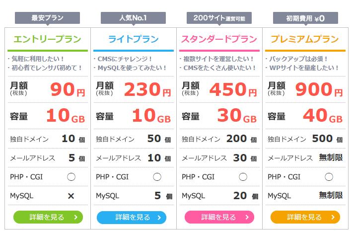 クイッカの価格表