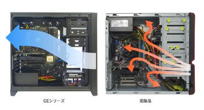 フロンティアのデスクトップパソコンの配線、エアフロー