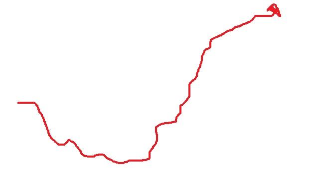 メモリの相場上昇の図(チャート)