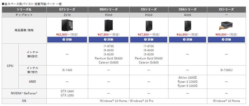 フロンティアデスクトップパソコン3