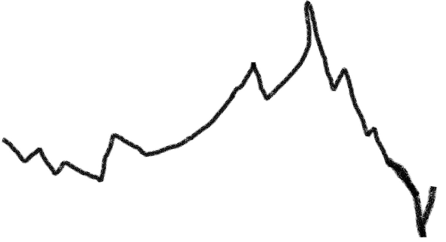株価の変動パターン