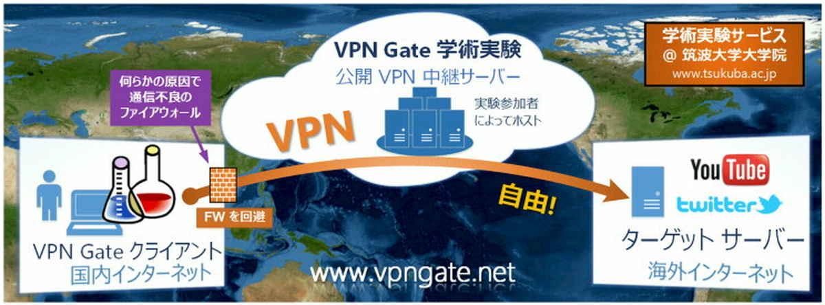 VPN GATE